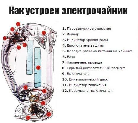 схема Как устроен электрочайник