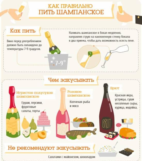 инфографика как правильно пить шампанское