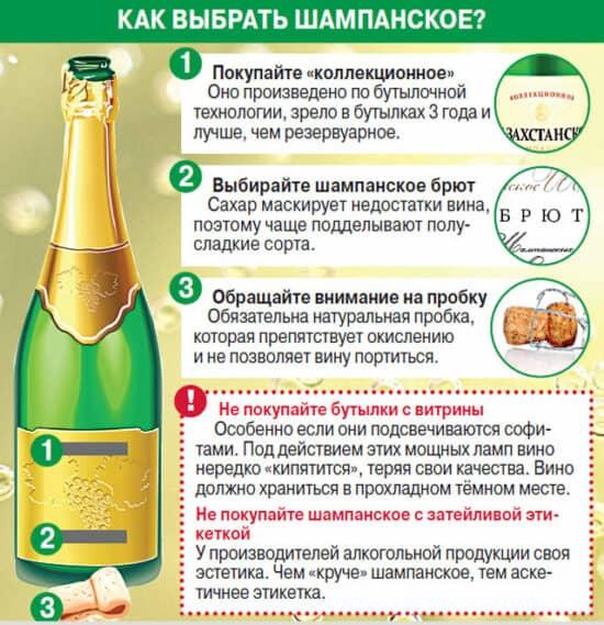 инфографика как выбрать шампанское