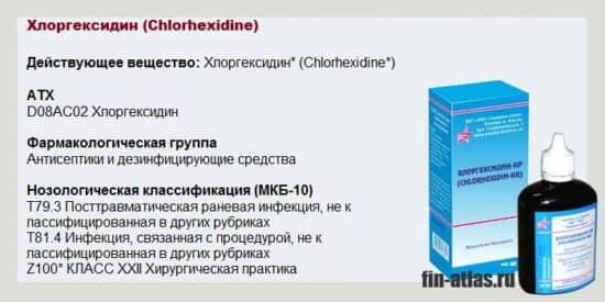 инфографика Хлоргексидин