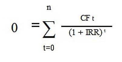 Общая формула для нахождения ВНД