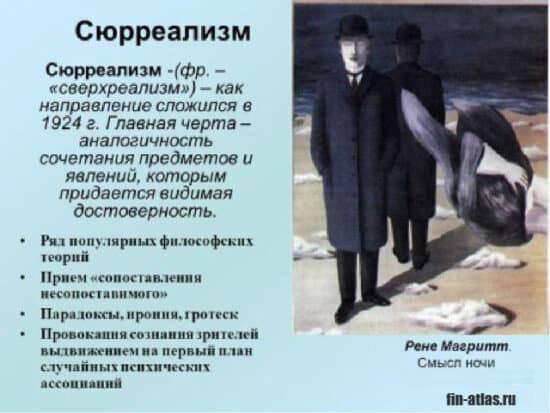 инфографика Сюрреализм