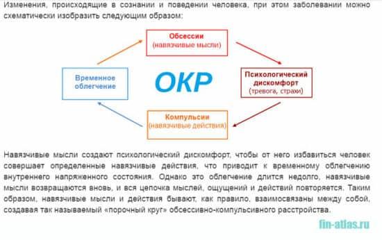 инфографика Обсессии